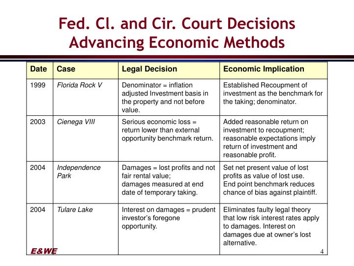 Fed. Cl. and Cir. Court Decisions Advancing Economic Methods