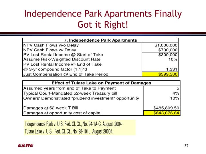 Independence Park Apartments Finally Got it Right!