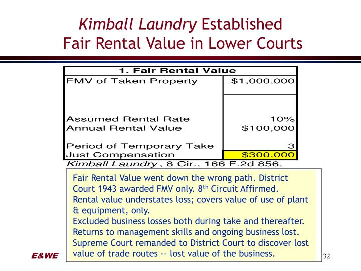 Kimball Laundry