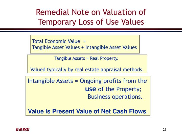 Remedial Note on Valuation of