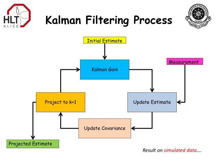 Kalman Filtering Process