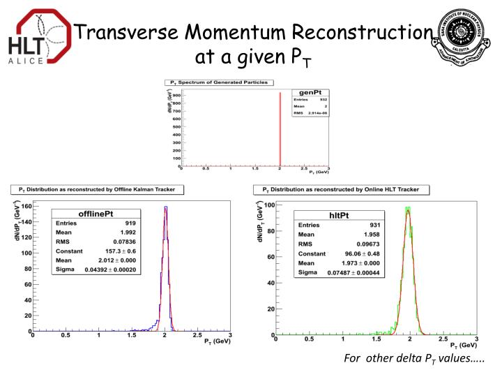 Transverse Momentum Reconstruction at a given P