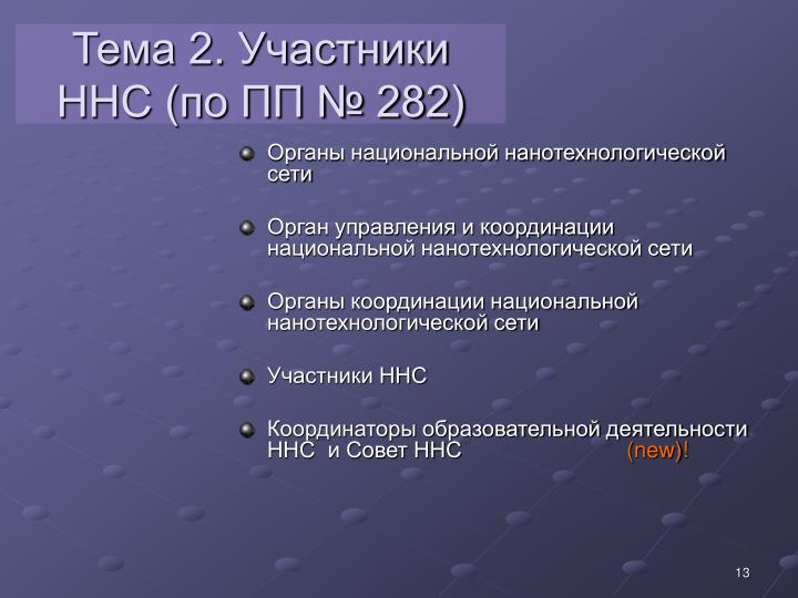 Тема 2. Участники ННС (по ПП № 282)