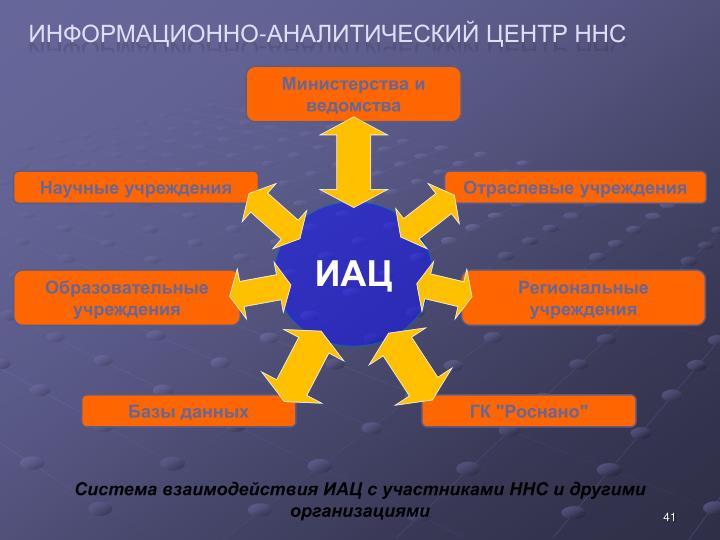 Информационно-аналитический центр ННС