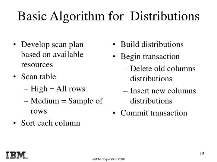 Basic Algorithm for  Distributions