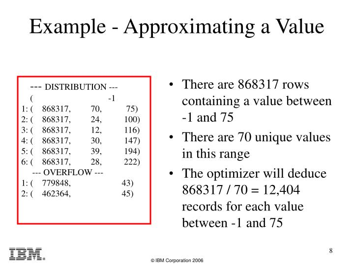 Example - Approximating a Value