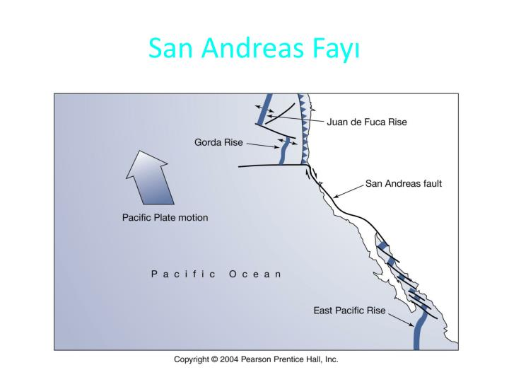 San Andreas Fa