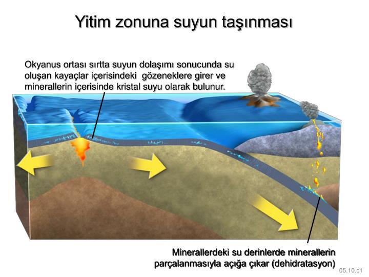 Yitim zonuna suyun taşınması