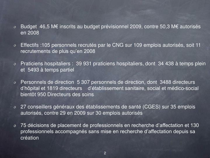 Budget 46,5 M€ inscrits au budget prévisionnel 2009, contre 50,3 M€ autorisés en 2008
