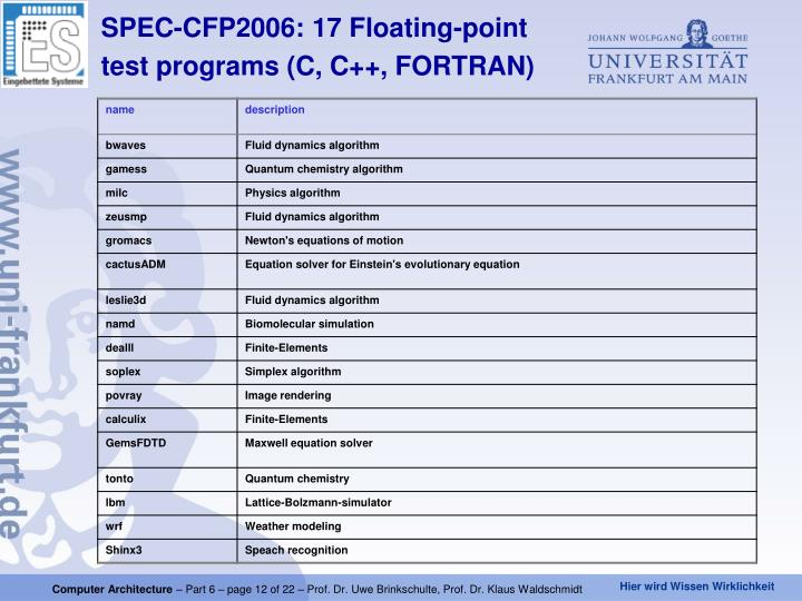 SPEC-CFP2006: 17 Floating-point
