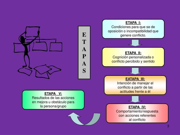 ETAPA  I: