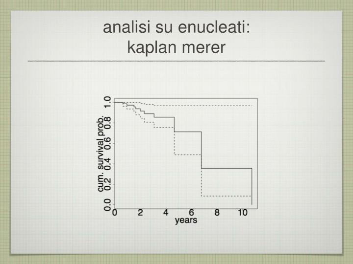 analisi su enucleati: