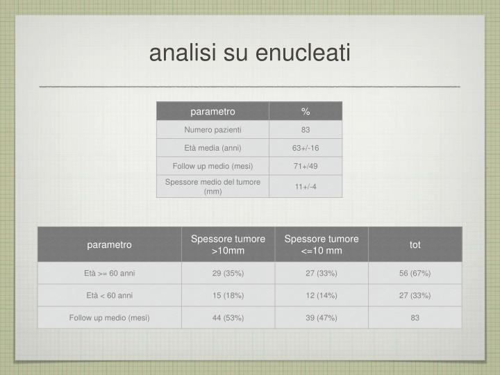 analisi su enucleati