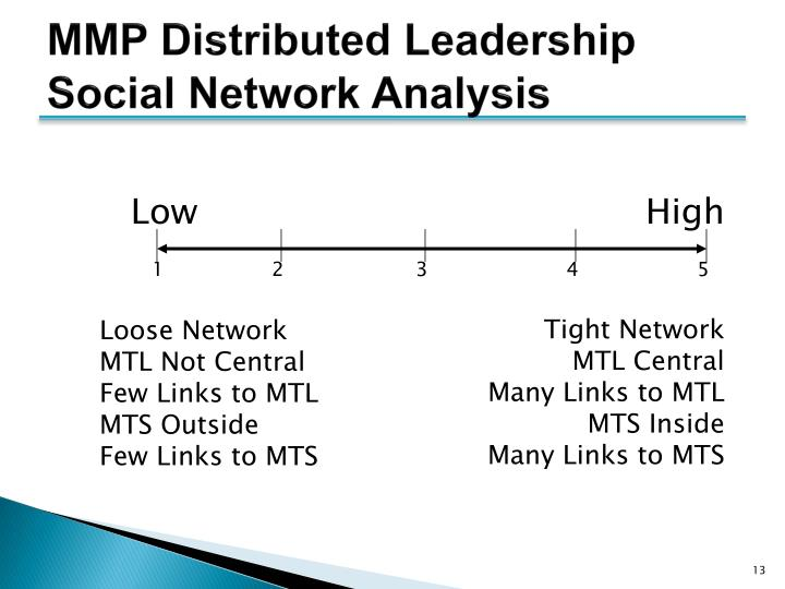MMP Distributed