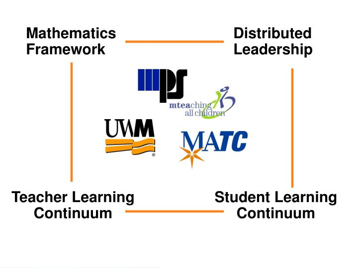Mathematics Framework