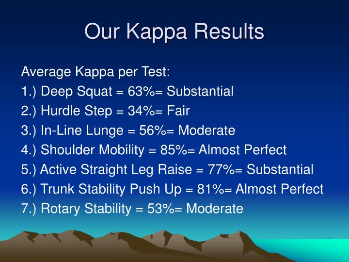 Our Kappa Results