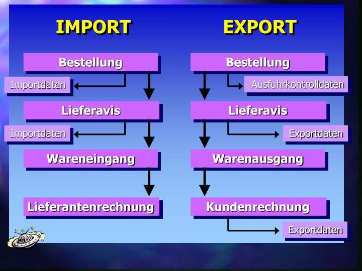 Importdaten