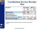 coordination services receipt men