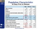 population characteristics 30 days prior to release