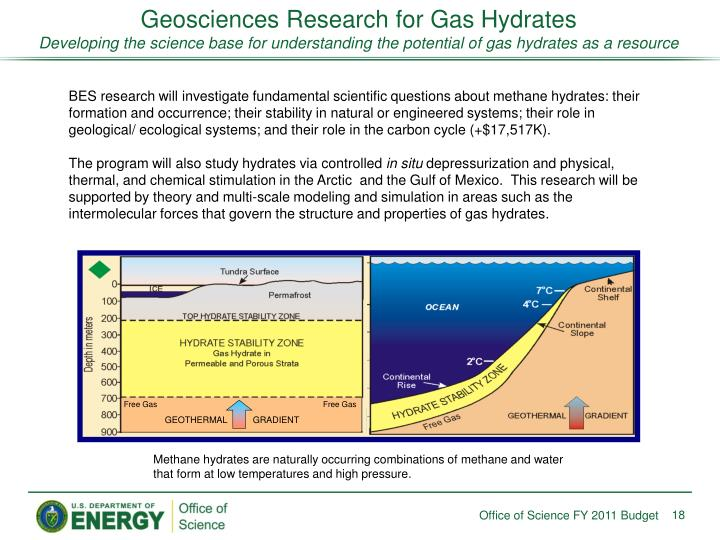 Geosciences Research for Gas Hydrates