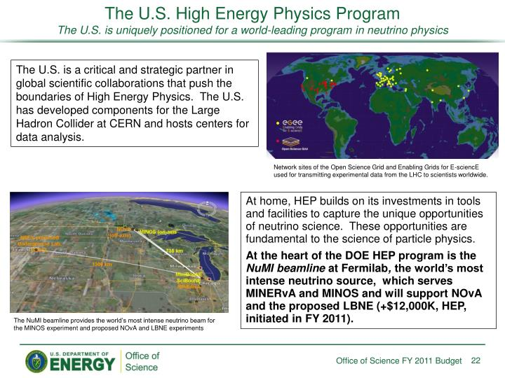 The U.S. High Energy Physics Program