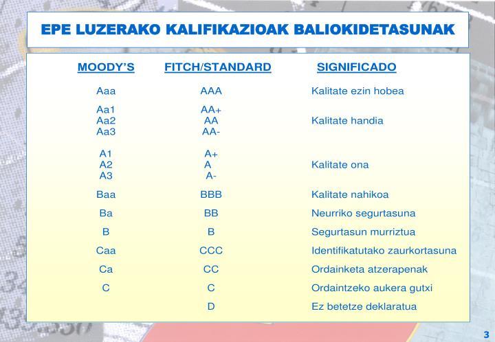 EPE LUZERAKO KALIFIKAZIOAK BALIOKIDETASUNAK