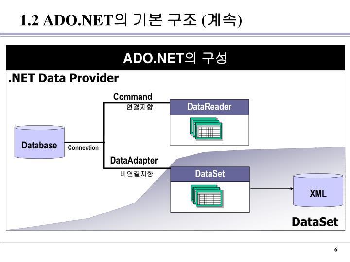 1.2 ADO.NET