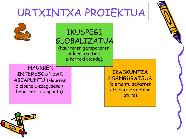URTXINTXA PROIEKTUA