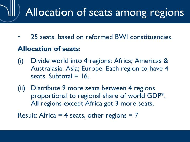 Allocation of seats among regions