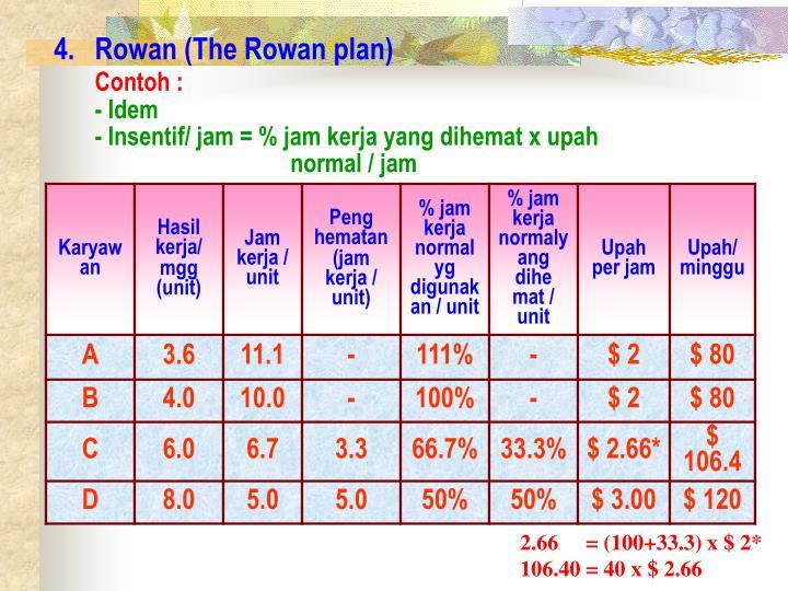 Rowan (The Rowan plan)