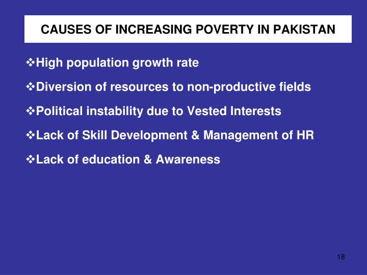 CAUSES OF INCREASING POVERTY IN PAKISTAN