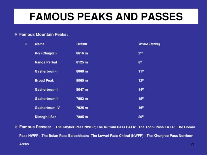 FAMOUS PEAKS AND PASSES