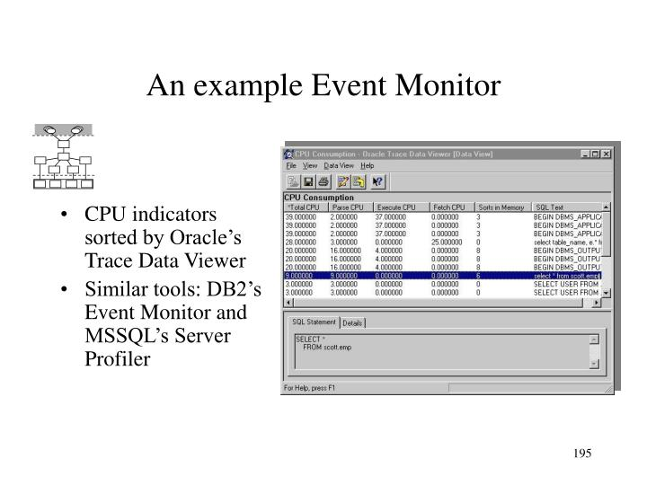 An example Event Monitor