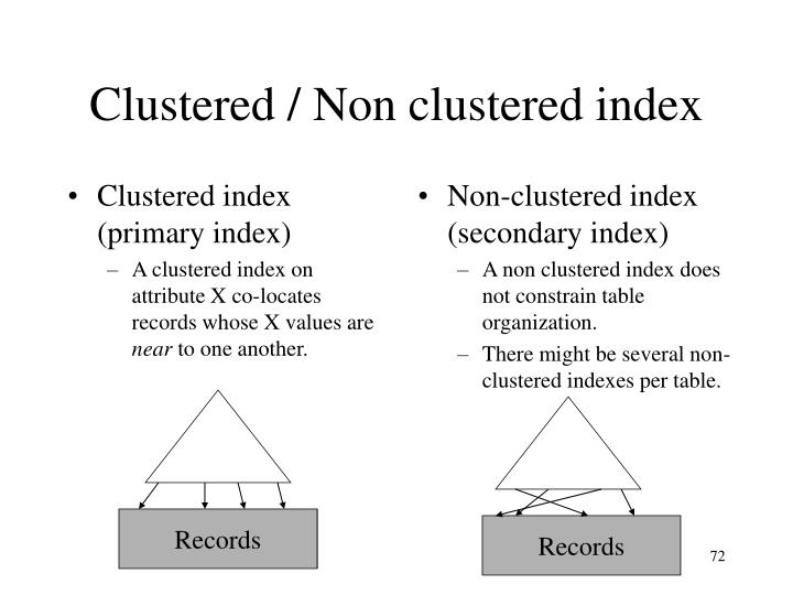 Clustered index (primary index)