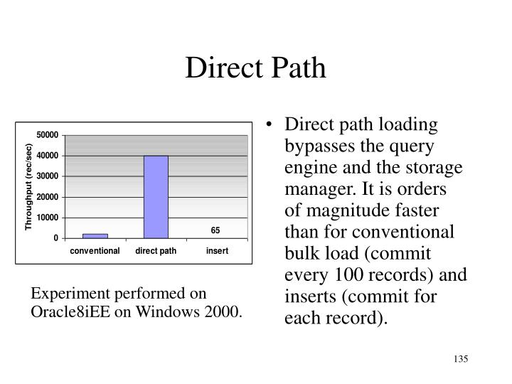 Direct path loading bypasses the query engine and the storage manager. It is orders of magnitude faster than for conventional bulk load (commit every 100 records) and inserts (commit for each record).