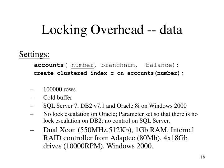 Locking Overhead -- data