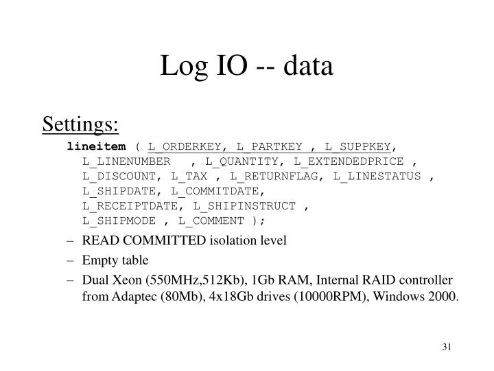 Log IO -- data