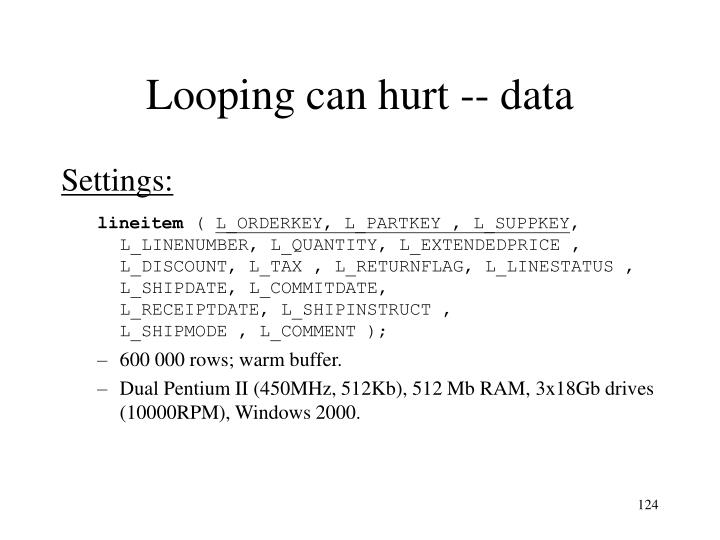 Looping can hurt -- data