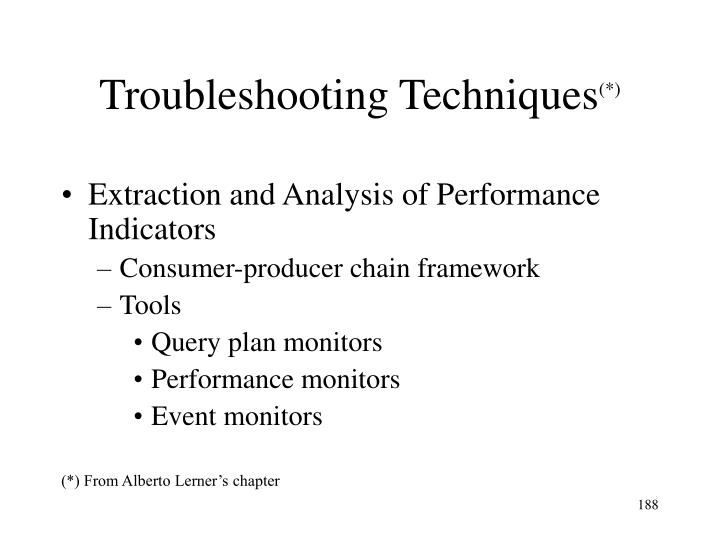 Troubleshooting Techniques