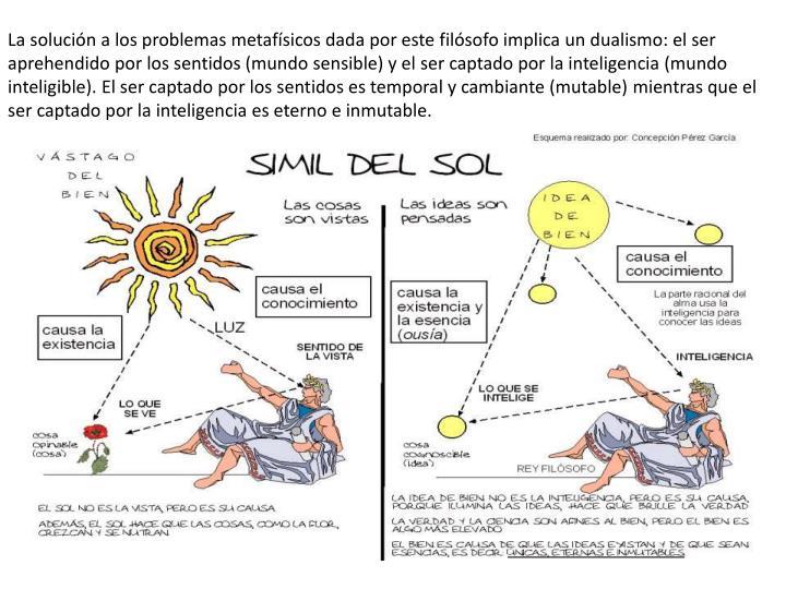 La solución a los problemas metafísicos dada por este filósofo implica un dualismo: el ser aprehendido por los sentidos (mundo sensible) y el ser captado por la inteligencia (mundo inteligible). El ser captado por los sentidos es temporal y cambiante (mutable)mientras que el ser captado por la inteligencia es eterno e inmutable.