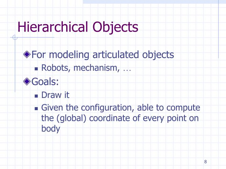 Hierarchical Objects