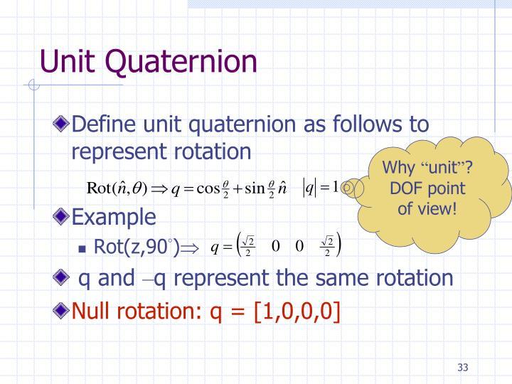 Unit Quaternion