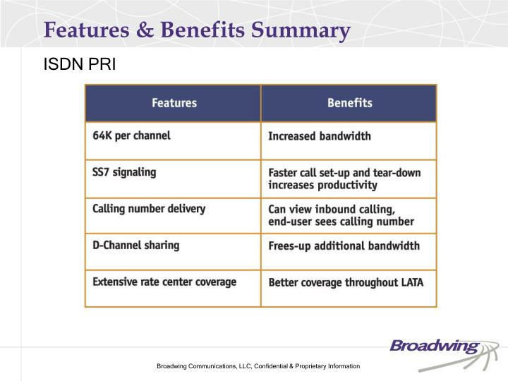 Features & Benefits Summary