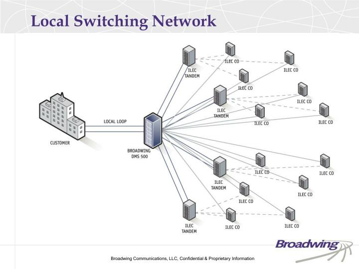 Local Switching Network