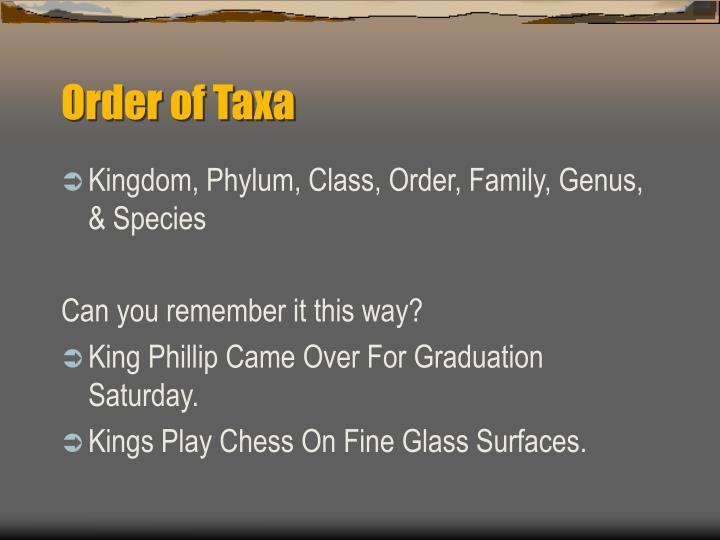 Order of Taxa