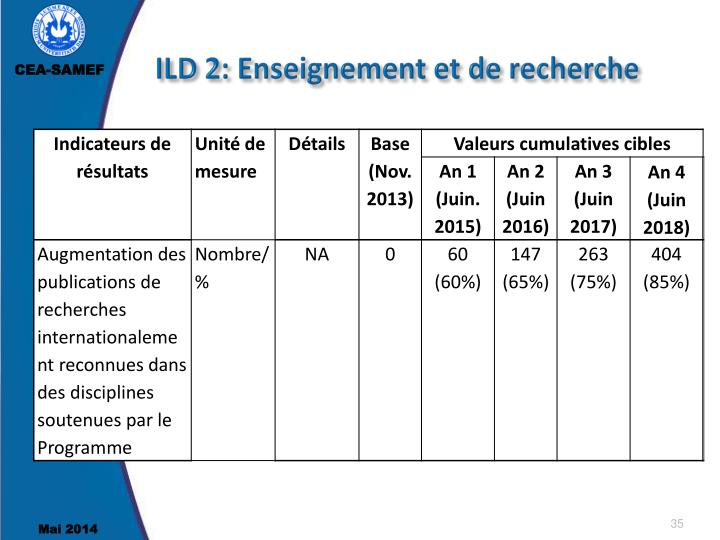 ILD 2: Enseignement et de recherche