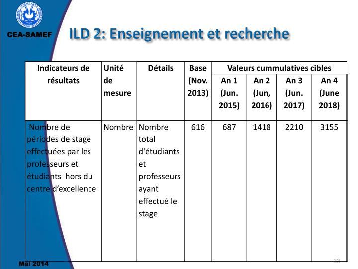 ILD 2: Enseignement et recherche