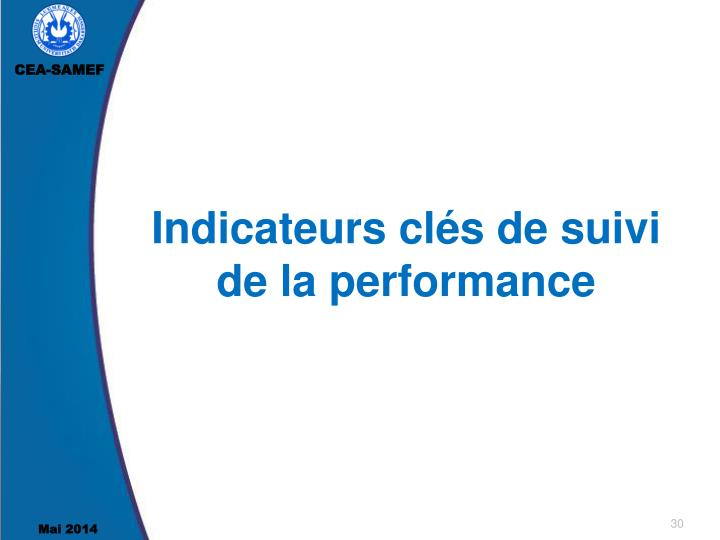Indicateurs clés de suivi de la performance