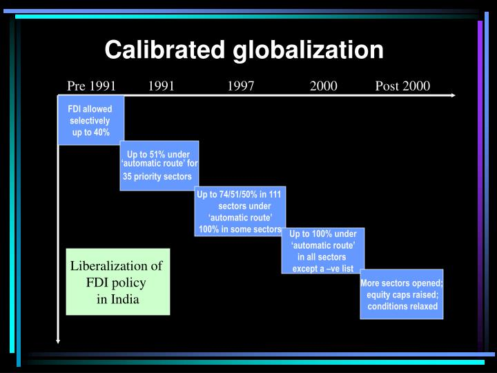 Calibrated globalization