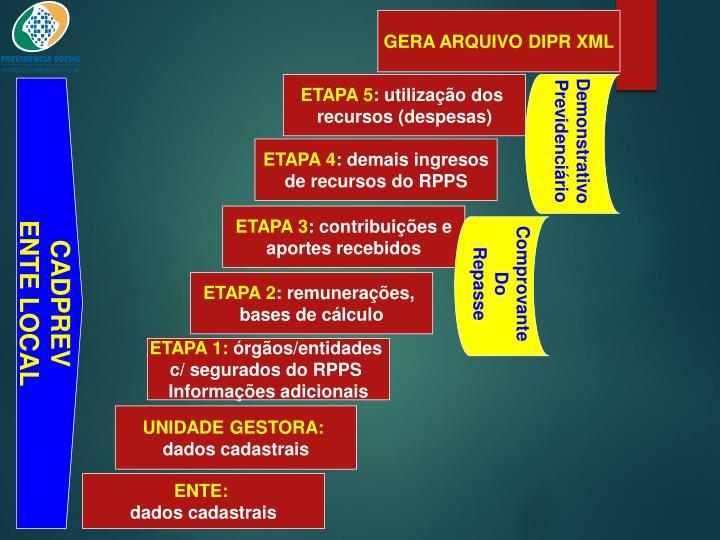GERA ARQUIVO DIPR XML